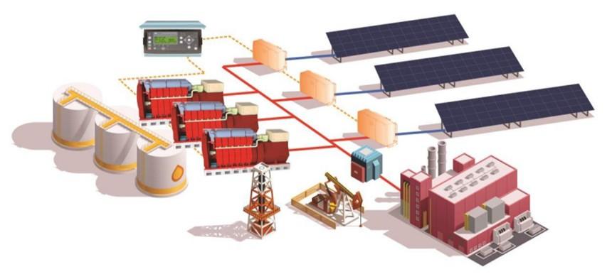 Solis Seminar 34-Solar PV Power Supply Systems Alongside Diesel Generators
