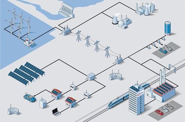 Speed -up of smart power grid development
