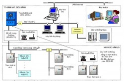automatic methane monitoring system successfully manufactured