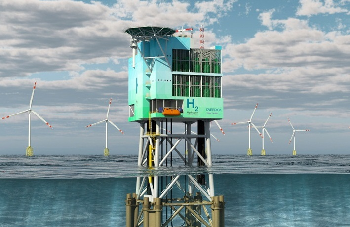 The combined development of green hydrogen with offshore wind power projects